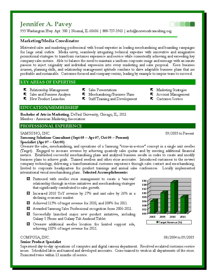 Sales And Marketing Sample Resume  Sample Marketing Resumes